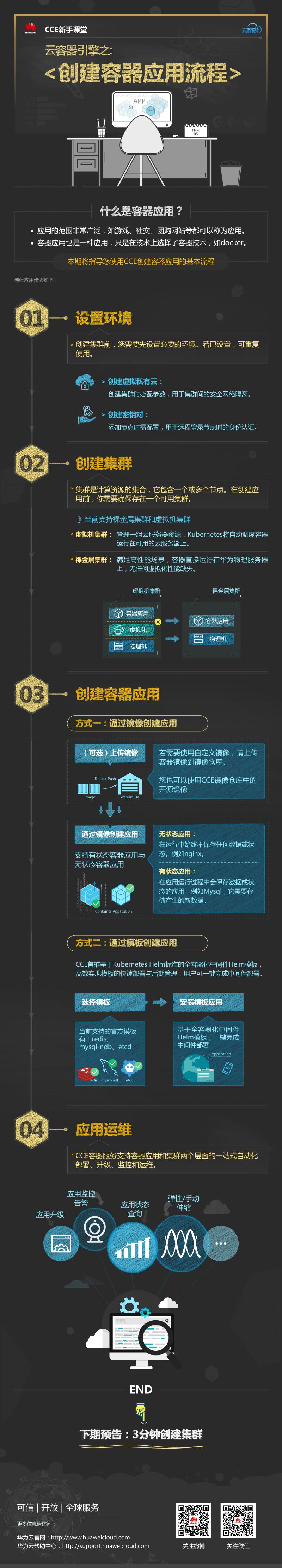 CCE新手课堂-第二期-CCE使用流程.png