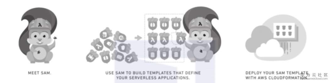 云计算与虚拟化技术丛书深入浅出Serverless:技术原理与应用实践》—3 4 6