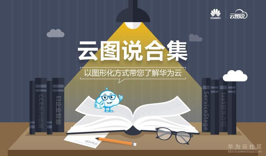 云图说banner850.jpg