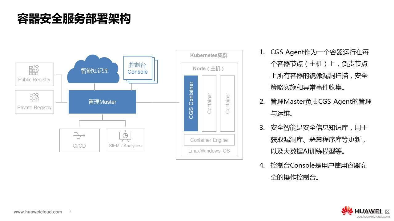 华为云容器安全服务CGS主打胶片2.jpg