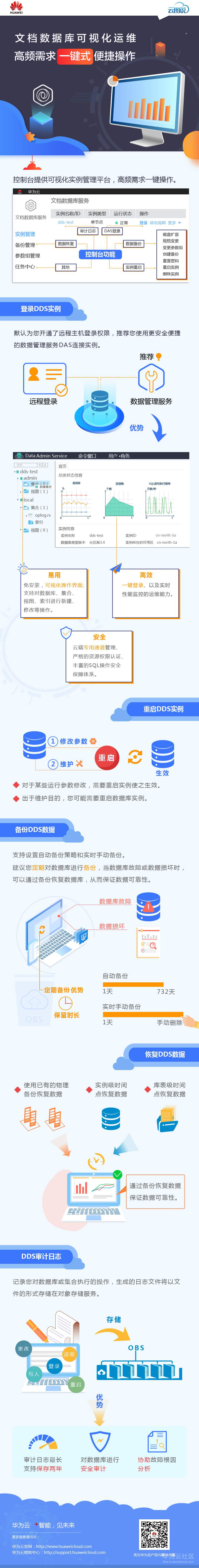 DDS-云图说(控制台高频操作).jpg