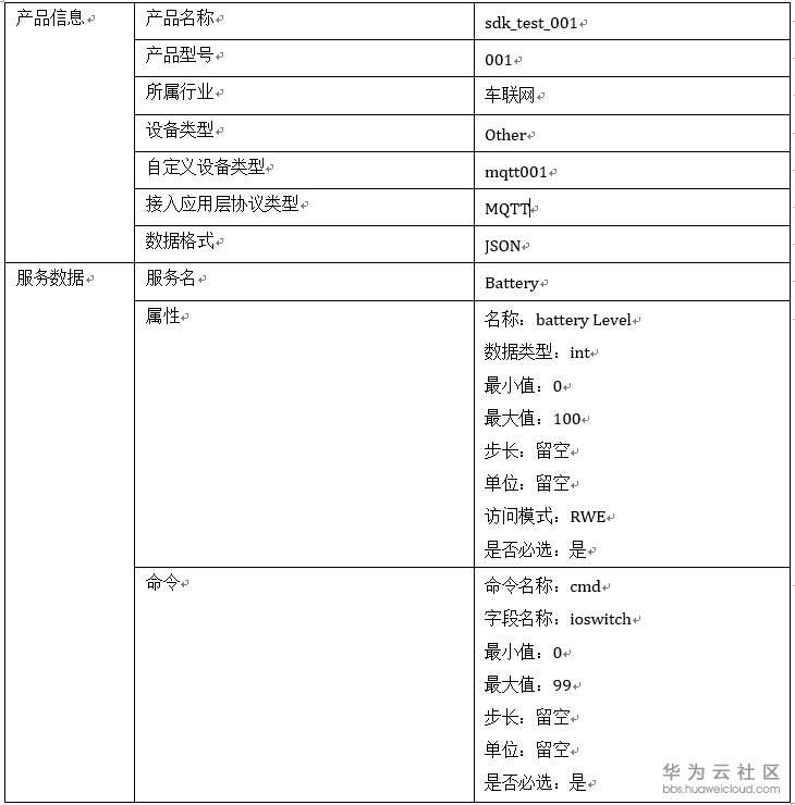 zh-cn_dmp_operate_001.png