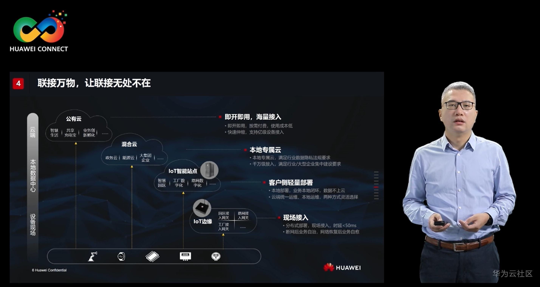 华为全联接2020|华为云IoT智简联接,开启物联世界新天地