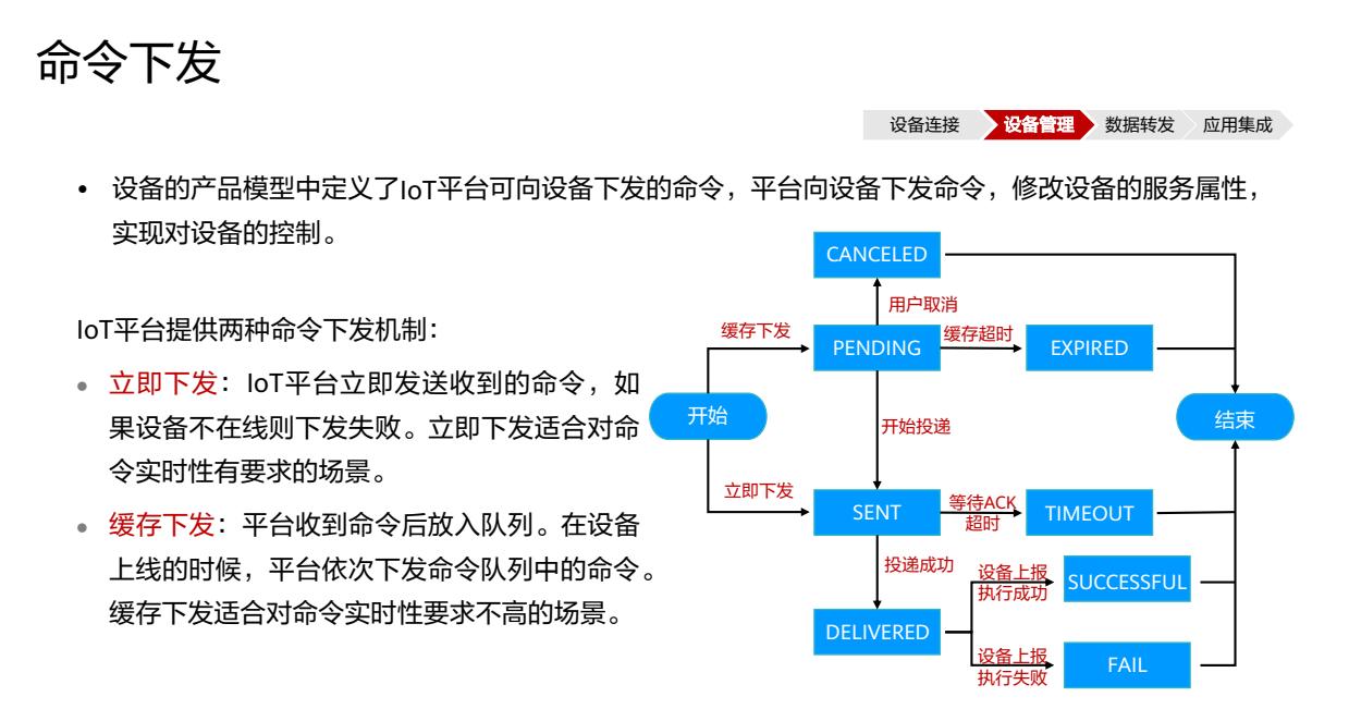 【HCIA-IoT职业认证训练营FAQ】10个思考题解答(3)
