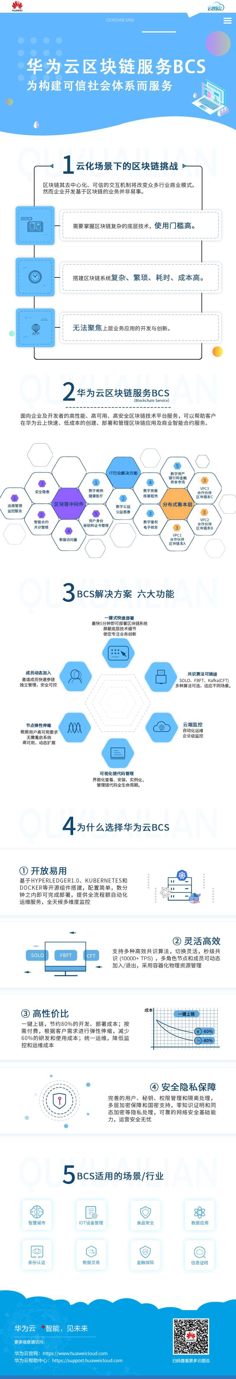 区块链服务BCS—为构建可信社会体系而服务—华为云.jpg