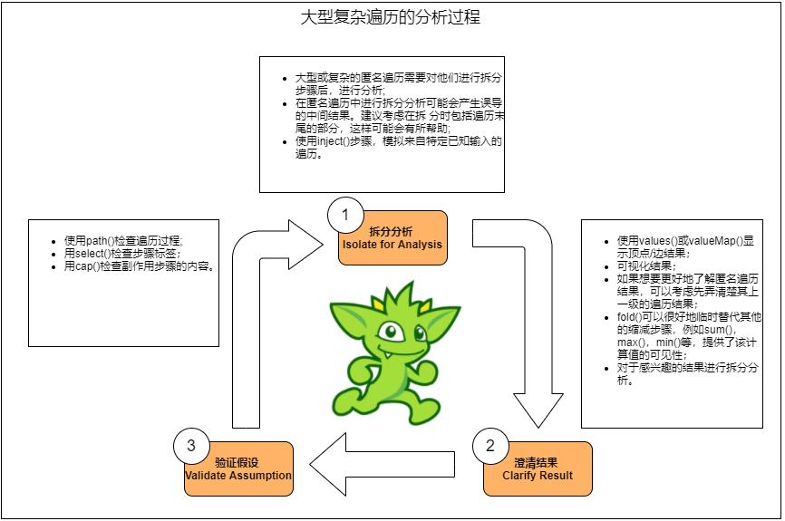debug_cycle