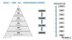 【云端大事件】慧通公司入驻华为云市场,不一样的互联网+