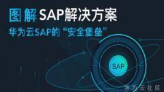 【云图说】第72期 稳稳的!华为云SAP解决方案