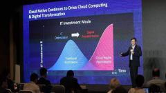 华为云PaaS首席科学家:Cloud Native +AI,企业数字化转型的最佳拍档