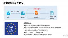 华为云文字识别服务关键技术、能力和产品落地需要注意的事宜(OCR系列二)