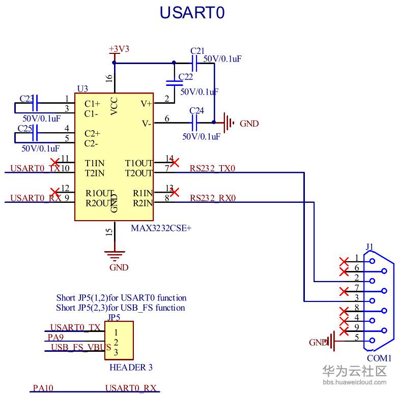 漫谈LiteOS-串口(基于GD32450i-EVAL)