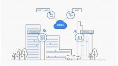 【我的物联网成长记5】如何进行物联网大数据分析?