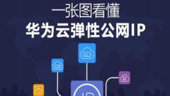 【云图说】第158期 一张图看懂华为云弹性公网IP
