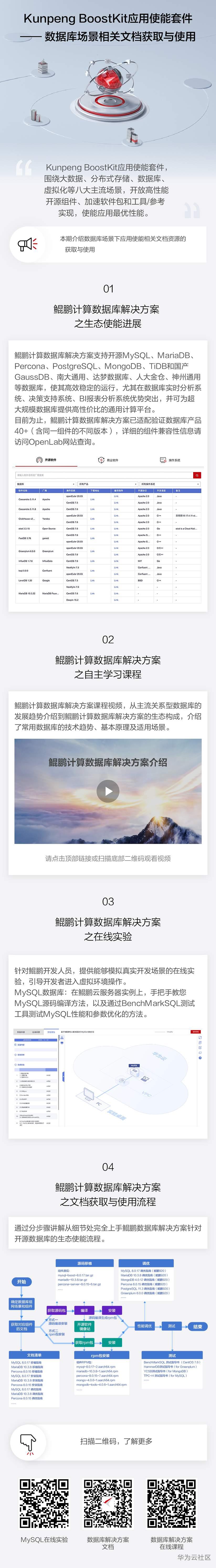 【悦识鲲鹏】Kunpeng BoostKit应用使能套件-数据库场景文档获取与使用.png